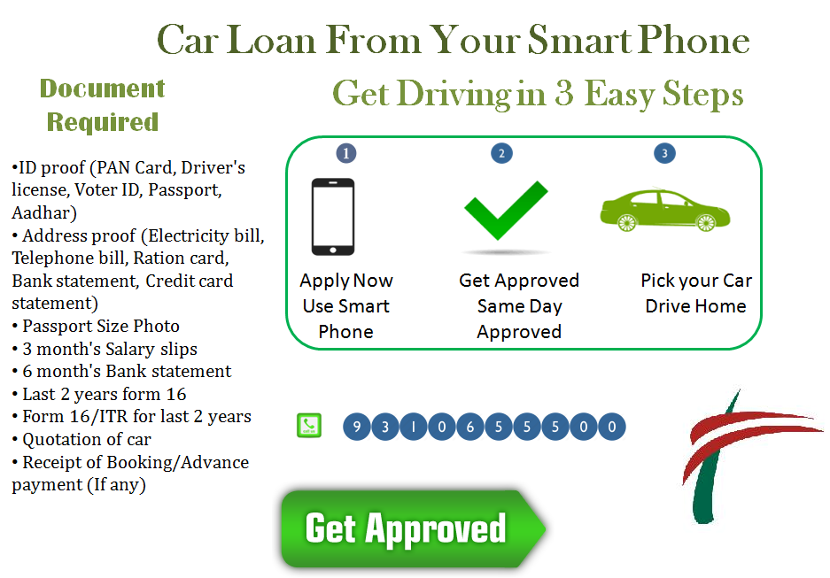 Can you finance a car without a driver's license?